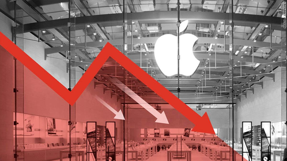 cnn.com - By Paul R. La Monica, CNN Business - Dow falls 300 points, dragged down by more Apple woes