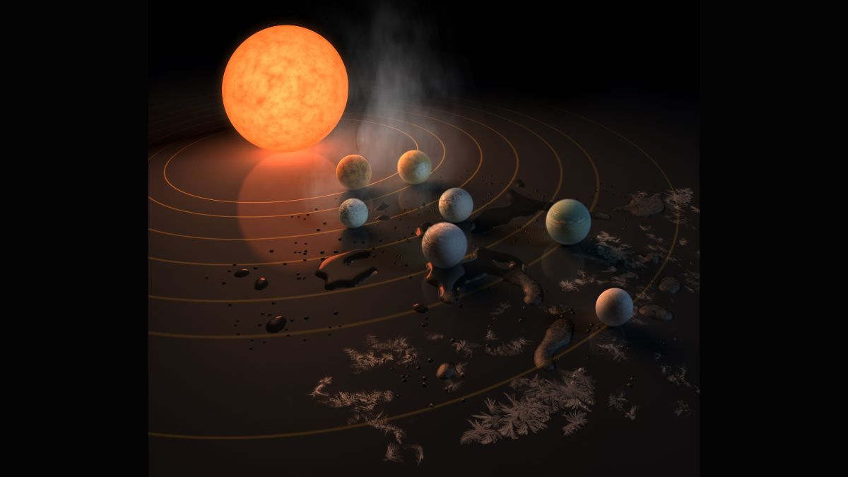 Astronomers discover 7 Earth-sized planets orbiting nearby star - CNN