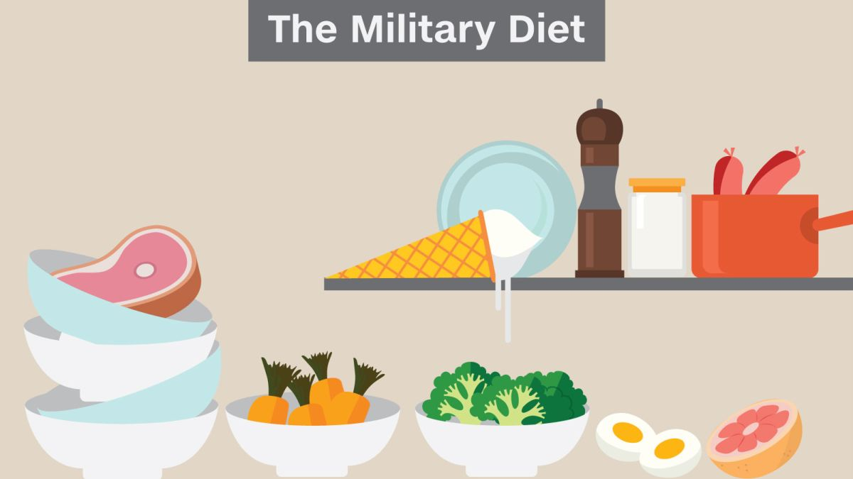 problems with the cleveland clinic 3 day diet