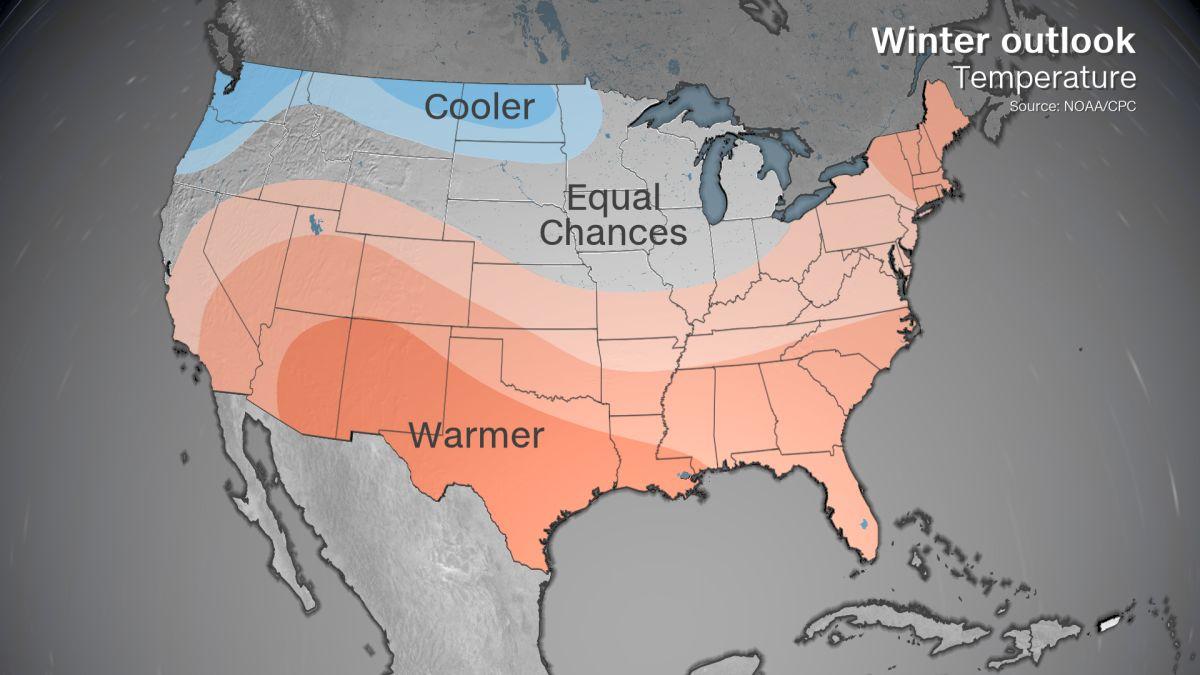 Winter Outlook 2020