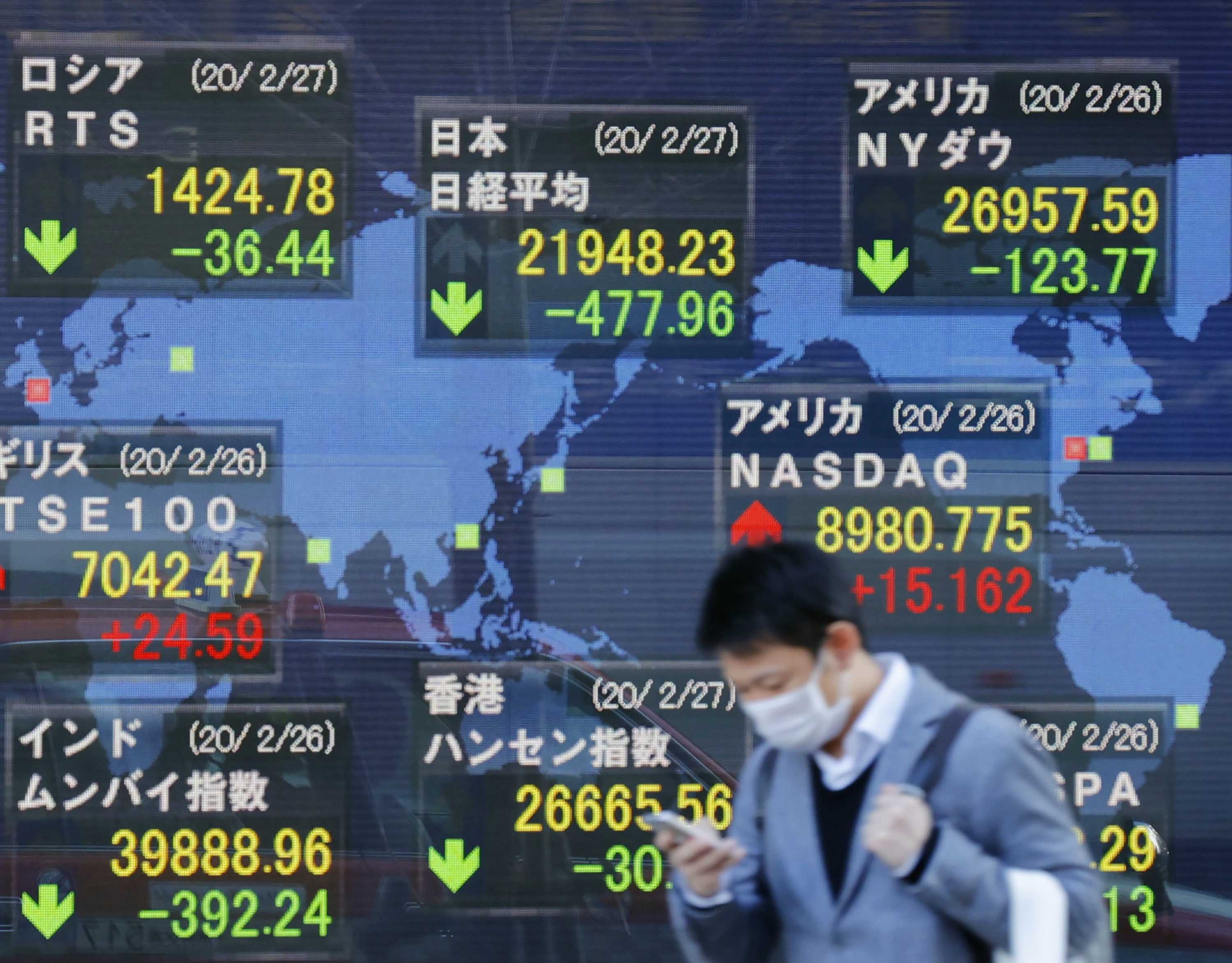 A man in a mask is seen passing a financial markets display board in Tokyo, Japan, on Thursday.