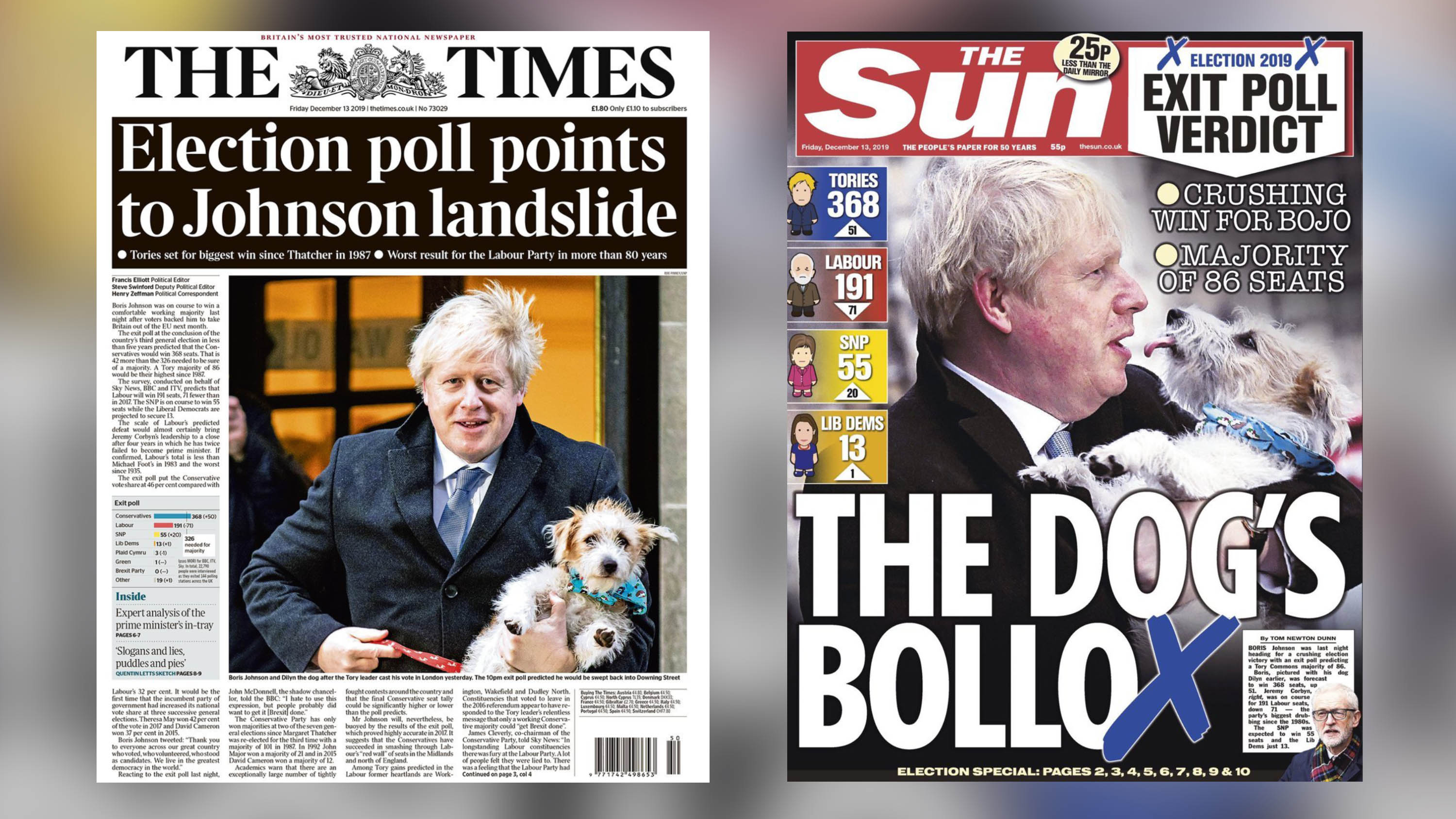 The Times/The Sun