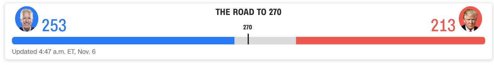 """ฟิลาเดลเฟียจะมีการอัปเดตการนับคะแนนอีกครั้งใน """"อีกหนึ่งหรือสองชั่วโมงข้างหน้า"""" ผู้บัญชาการประจำเมืองกล่าว - C'mon » TikTokJa Video Downloader"""