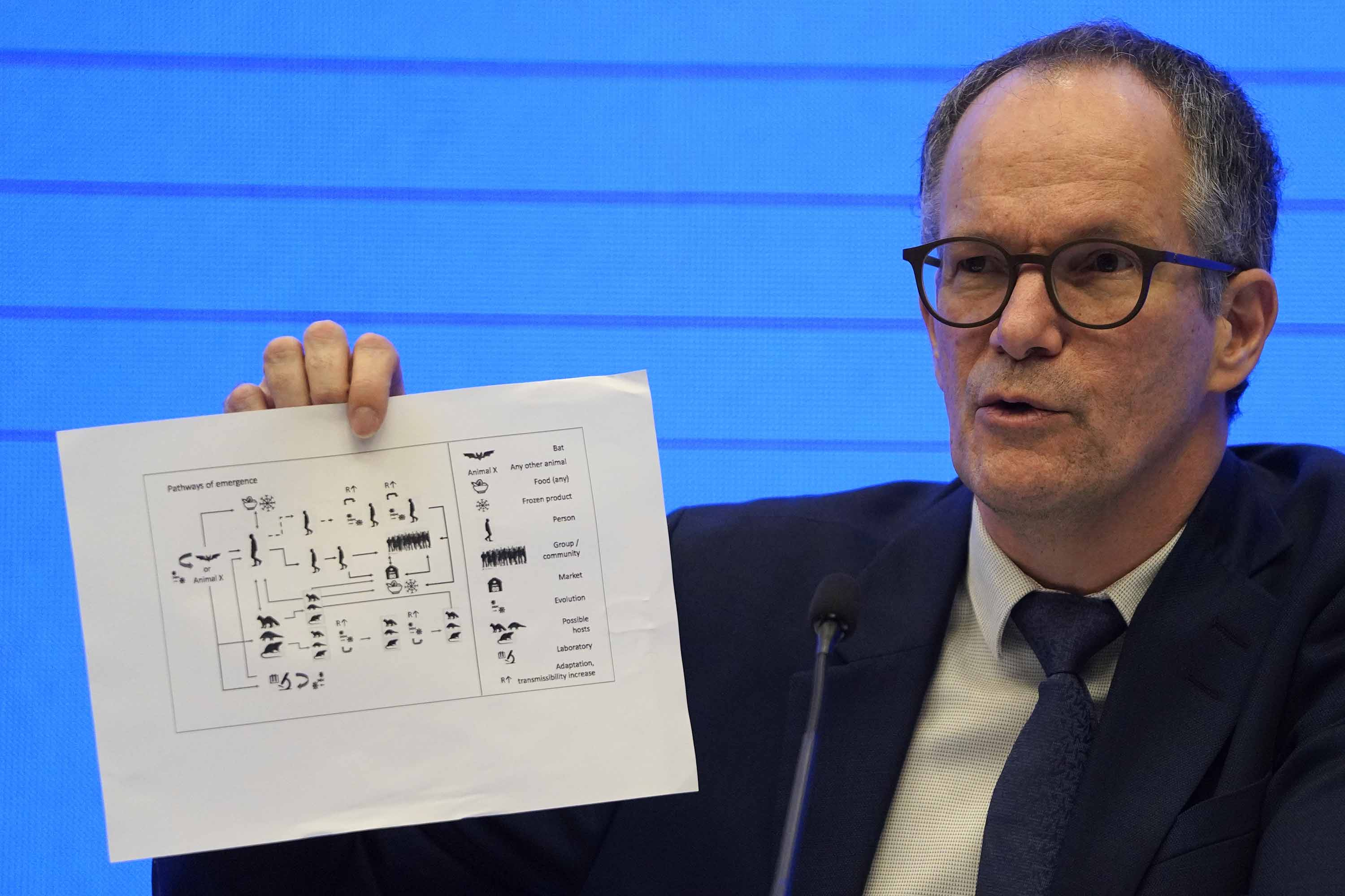 Peter Ben Embarek of the World Health Organization holds up a chart showing possible pathways of transmission of the coronavirus to humans, during a press conference in Wuhan, China, on February 9.