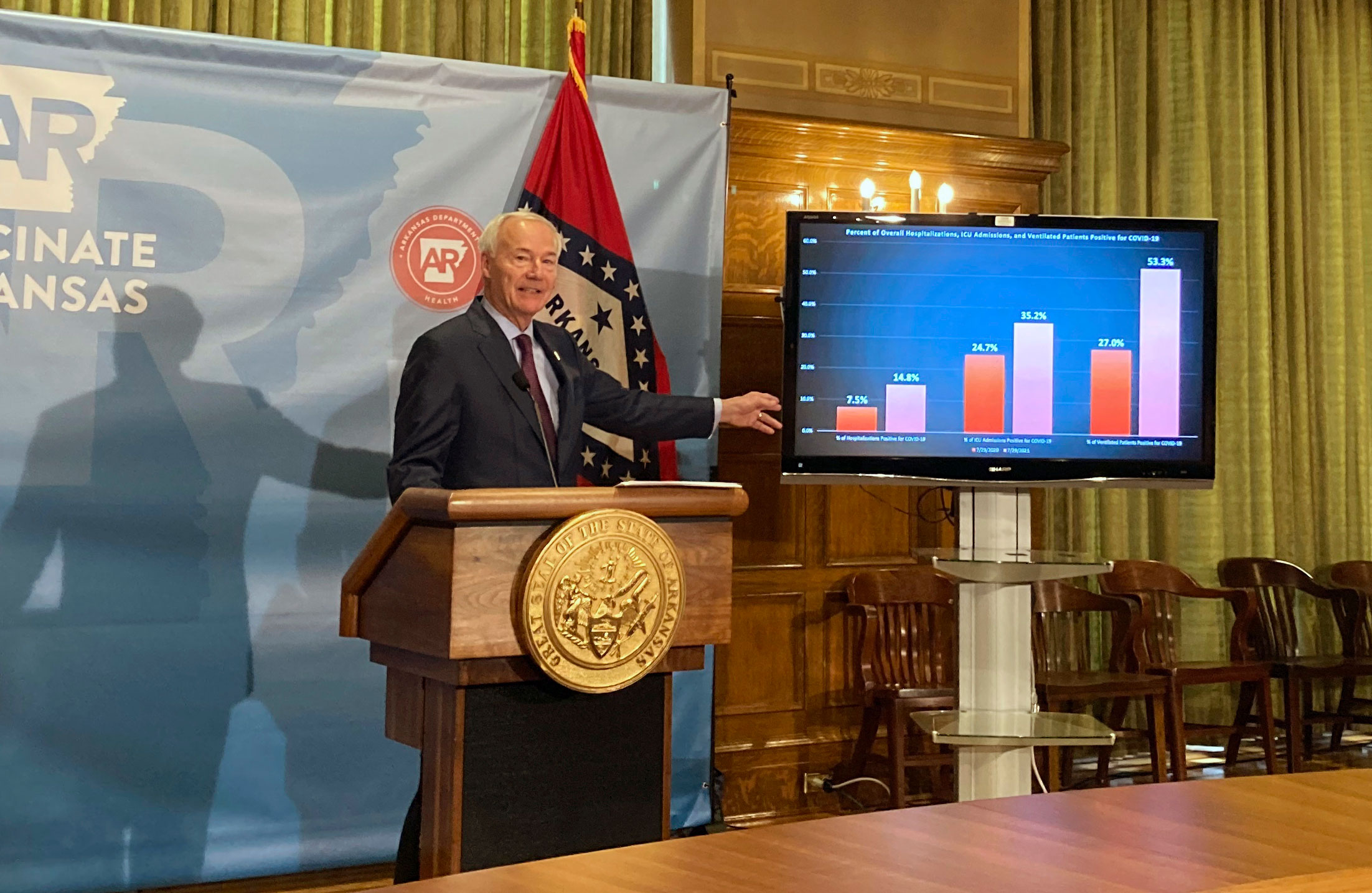 Arkansas Governor Asa Hutchinson speaks at a news conference in Little Rock, on Thursday, July 29.
