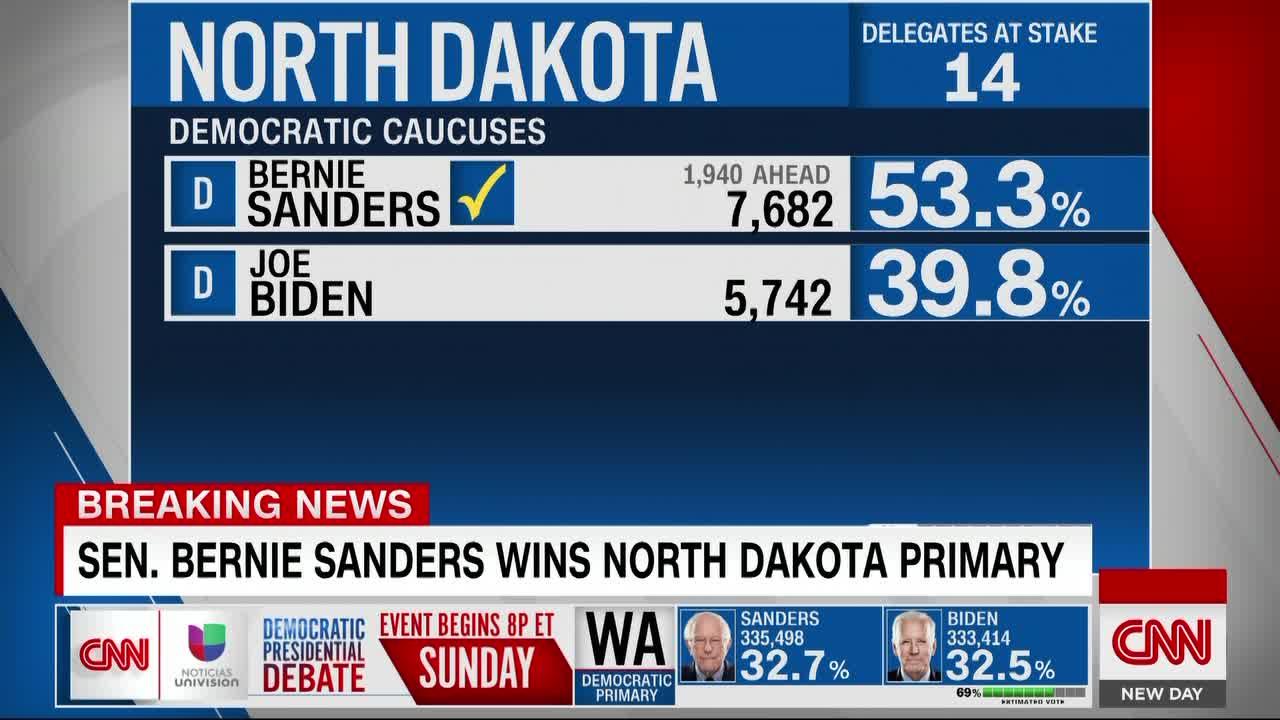 Sanders gewinnt, North Dakota, CNN Projekte