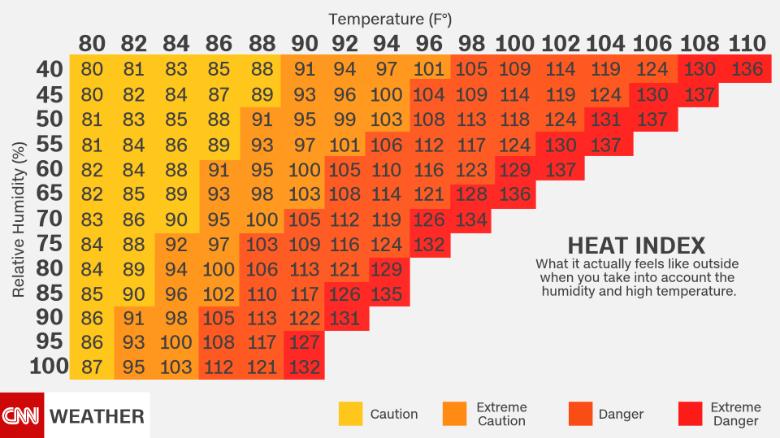 Live updates: Heat wave descends on the US - CNN