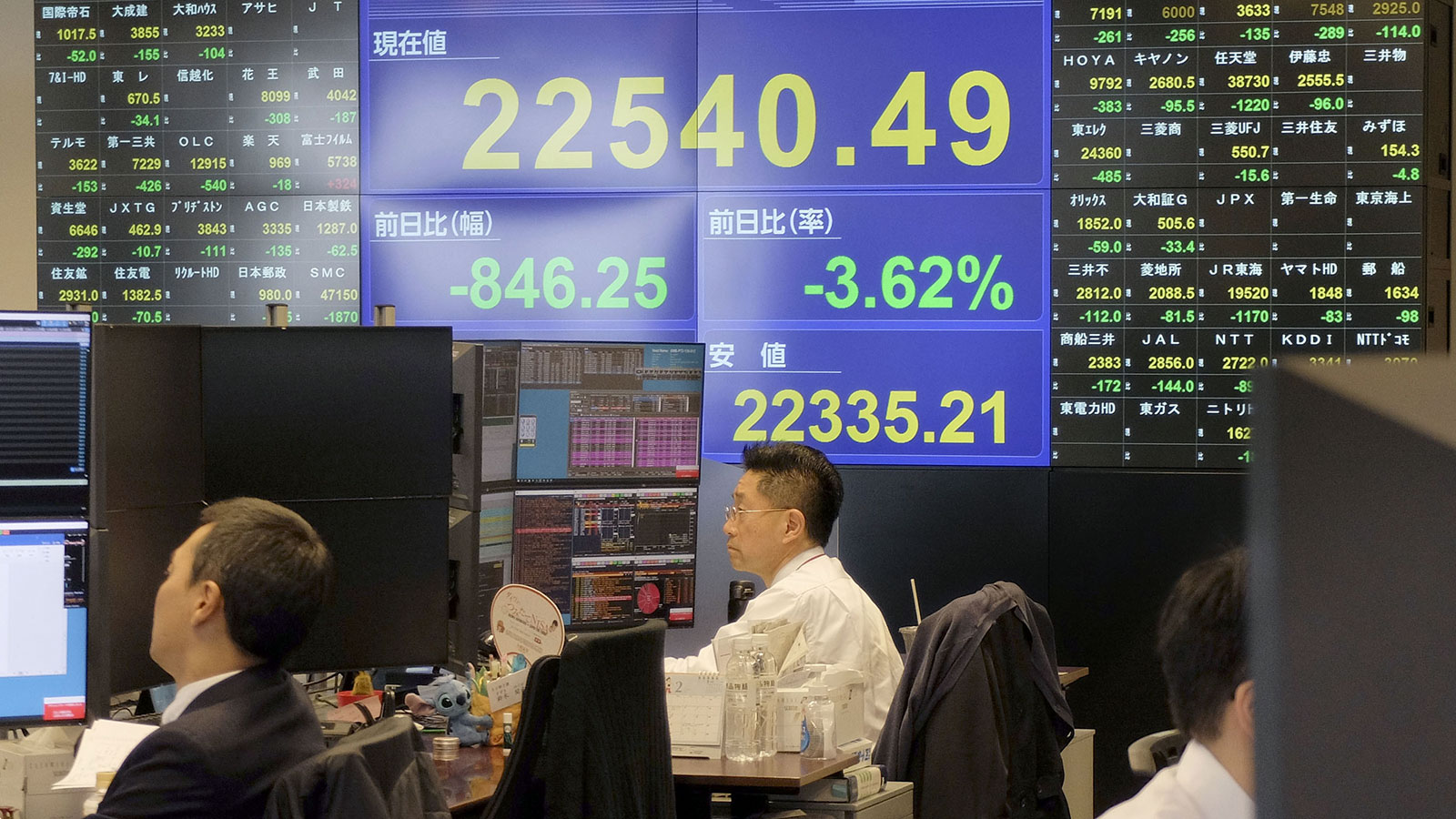 A financial board at a Daiwa Securities Co. outlet in Tokyo shows the Nikkei Stock Average plunging over 800 points in early trading on February 25, amid concerns over the spread of a new coronavirus.
