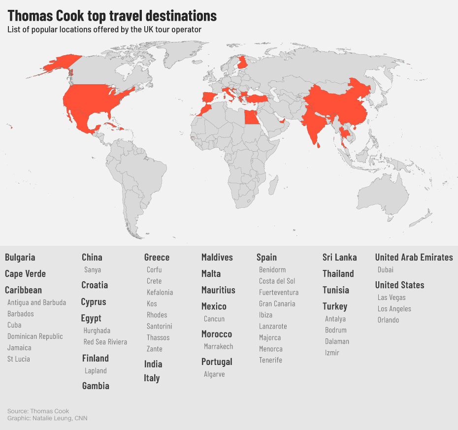 Thomas Cook offered trips to more than 60 destinations worldwide