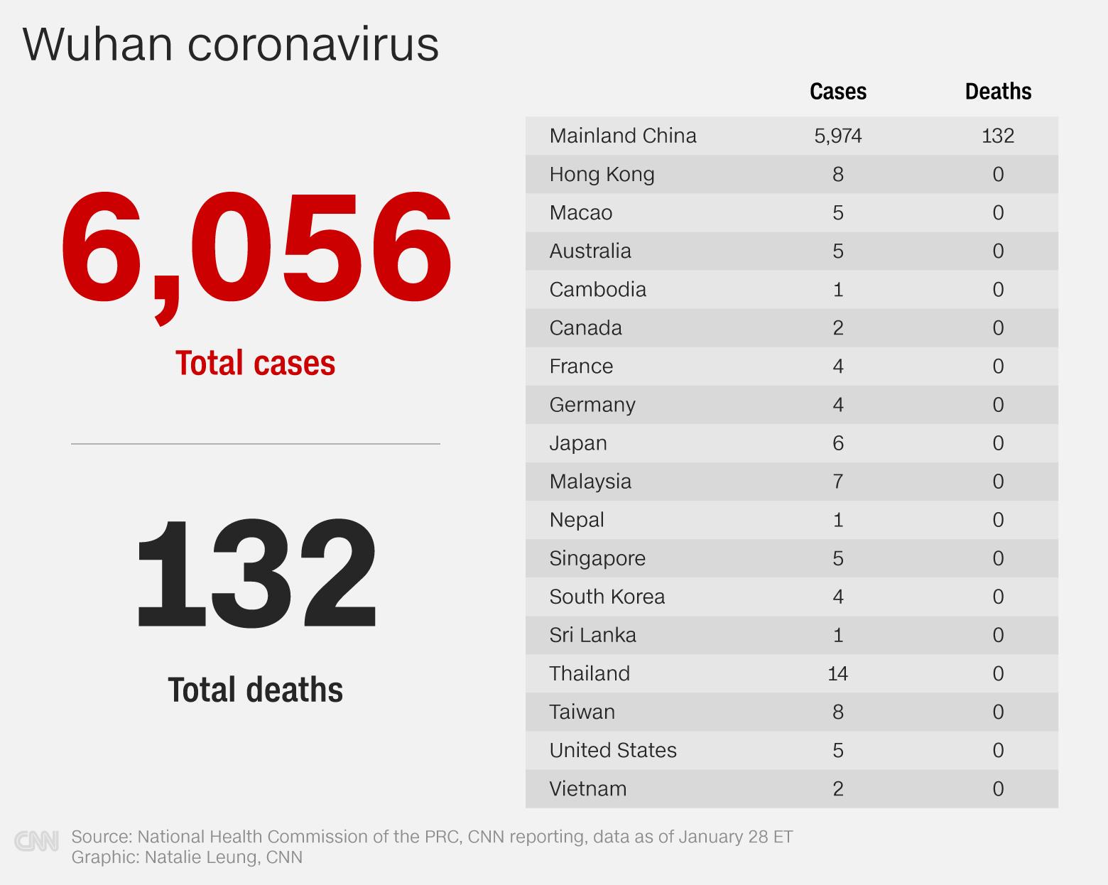 wuhan coronavirus cases in japan