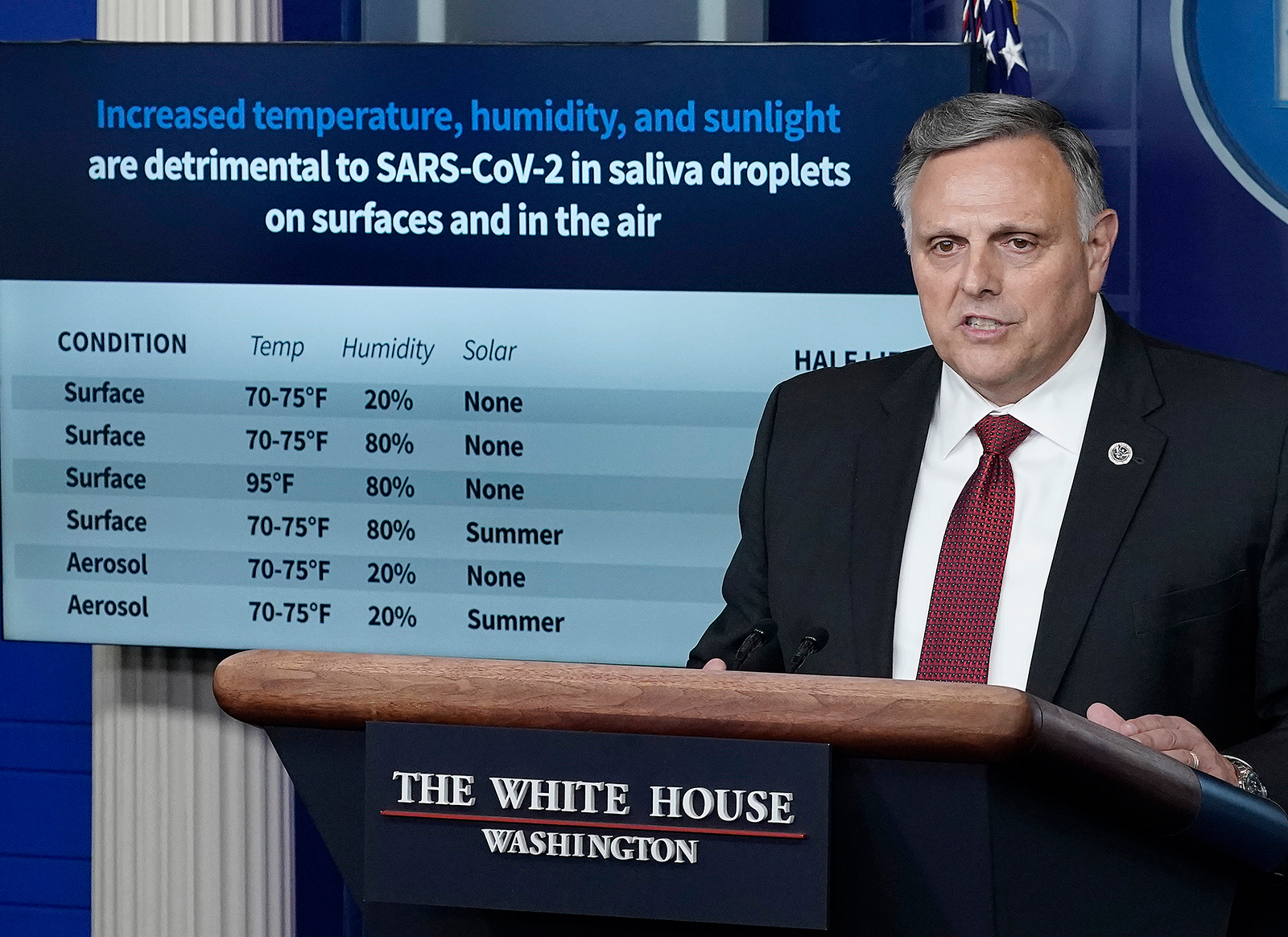 William Bryan, head of science and technology at the Department of Homeland Security speaks during the daily briefing of the coronavirus task force at the White House in Washington, DC on April 23.