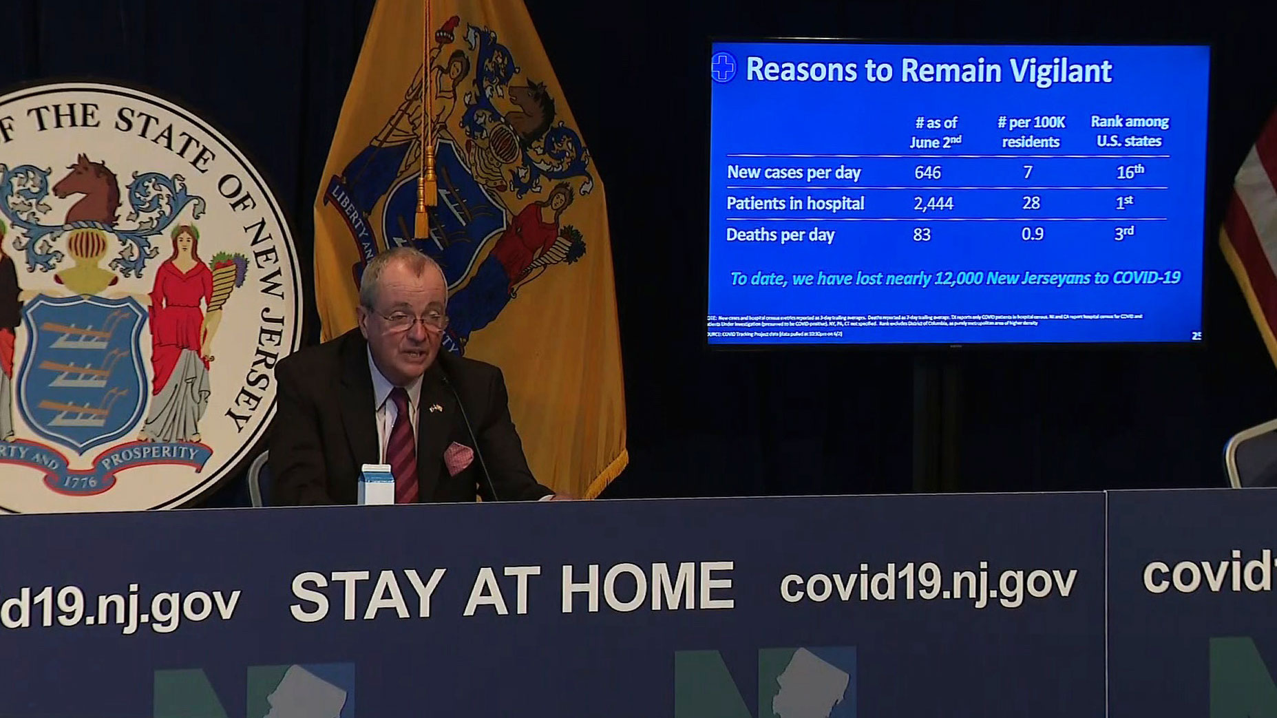 New Jersey Gov. Phil Murphy speaks during a coronavirus briefing in Trenton, New Jersey, on June 3.