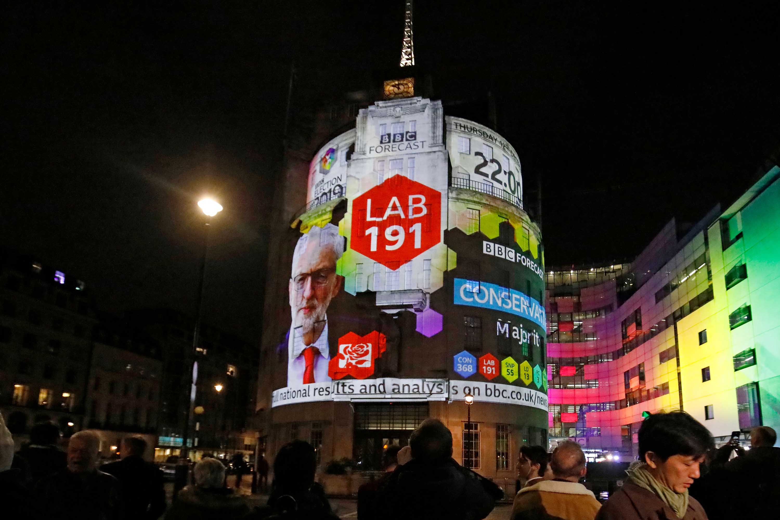 The BBC projects exit poll results in central London. Photo: Tolga Akmen/AFP via Getty Images