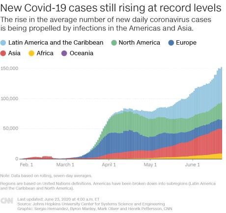 June 23 Coronavirus News
