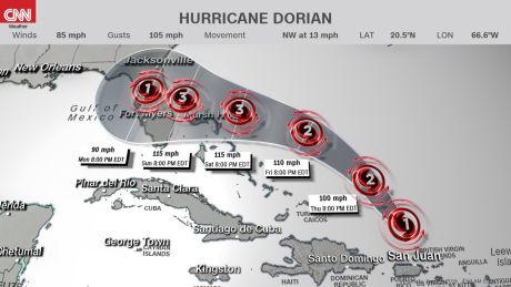 What to expect as Hurricane Dorian approaches Florida - CNN