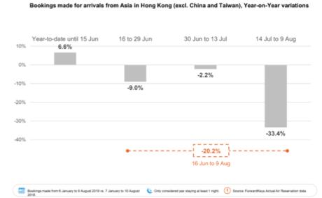 Hong Kong airport: Flights resume after chaos - CNN