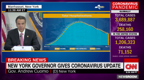 The Us Coronavirus Outbreak Has Altered Daily Life In Almost Every Way