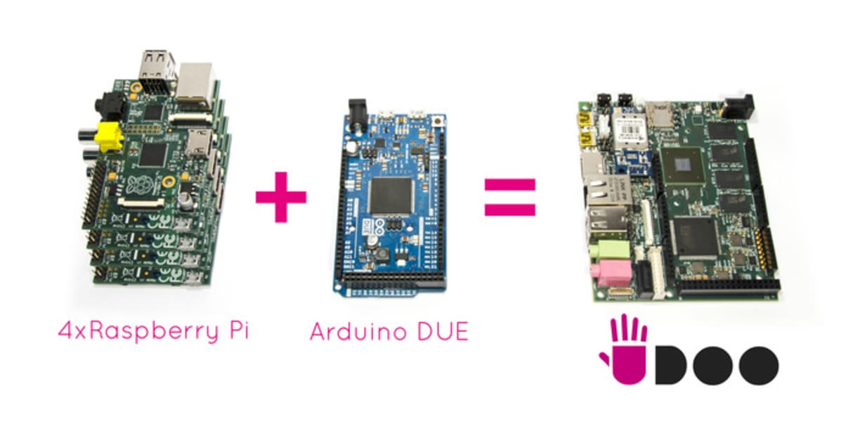 Raspberry Pi+Arduino Due+Udoo