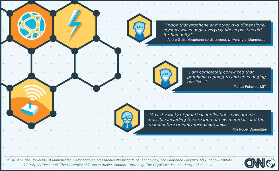graphene explainer 4