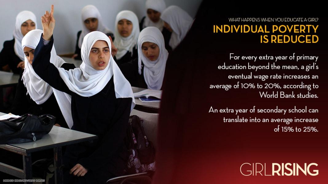 girls education 1