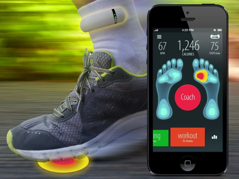 Wearable Technology ankle ring