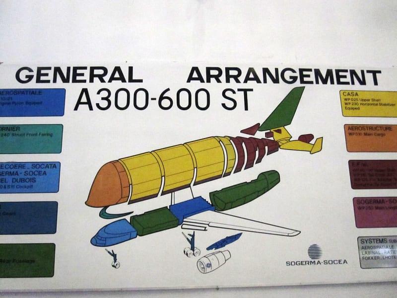 Airbus Beluga 7
