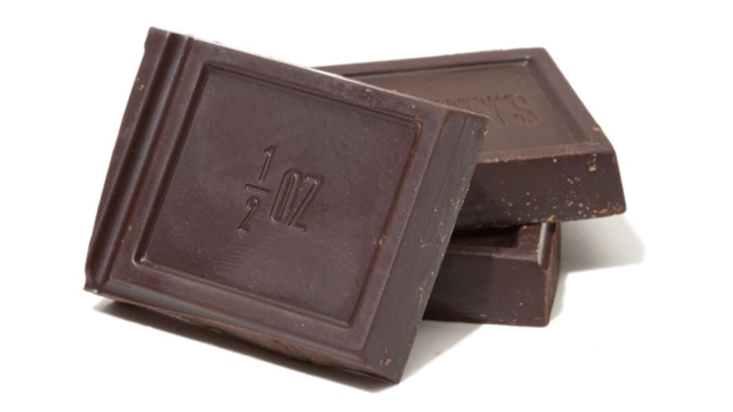 unsweetenedchocolate