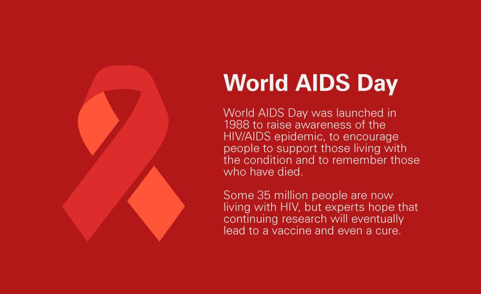 world AIDS day 1