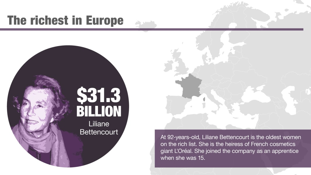 The richest women in the world europe