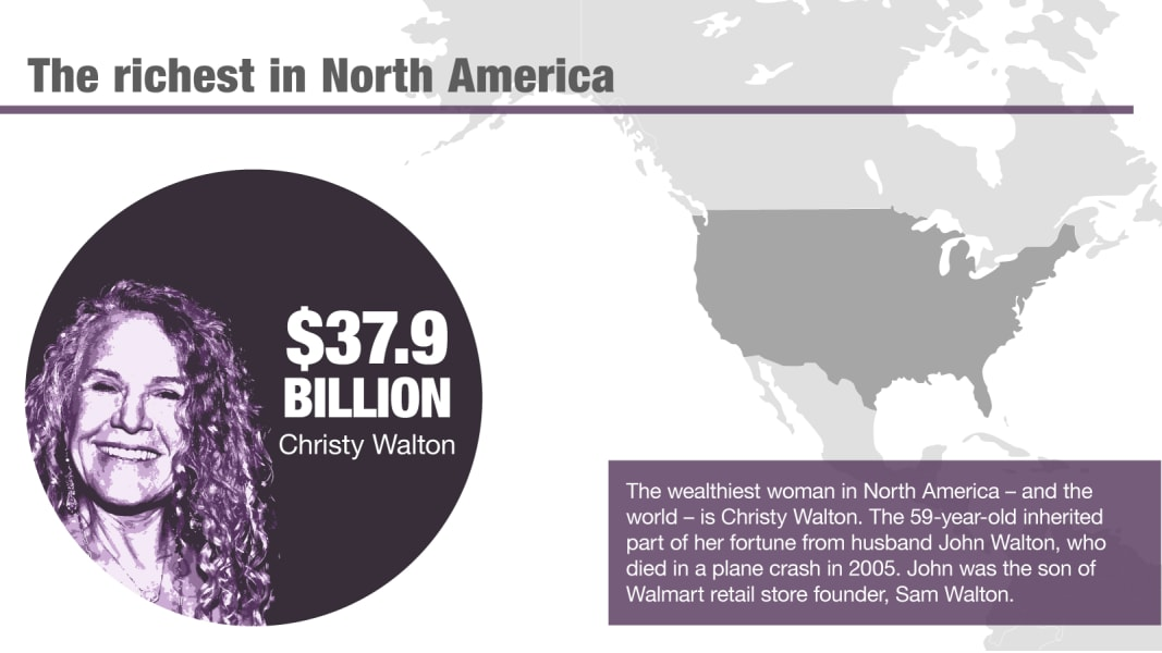 The richest women in the world north america