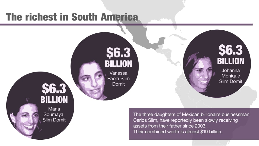 The richest women in the world south america