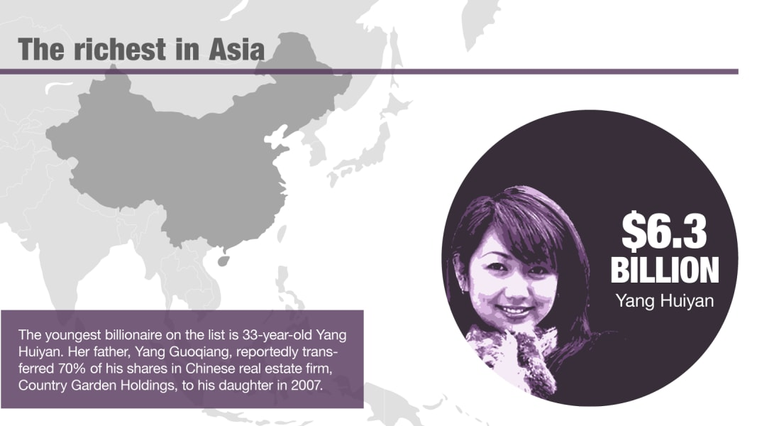 The richest women in the world asia