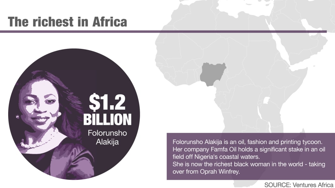 The richest women in the world africa corrected