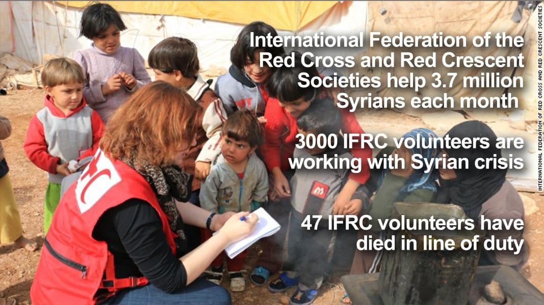 IYW IFRC 2