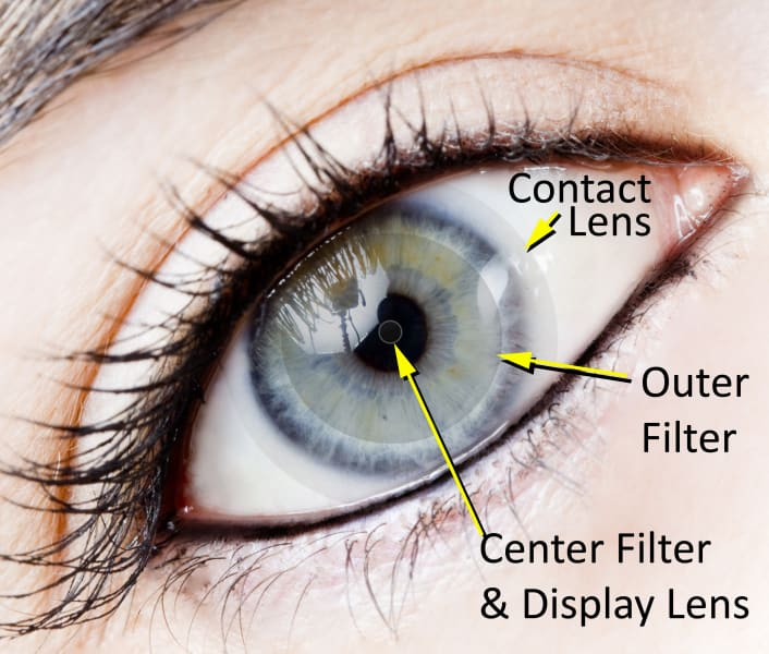 smart contact lens - DARPA