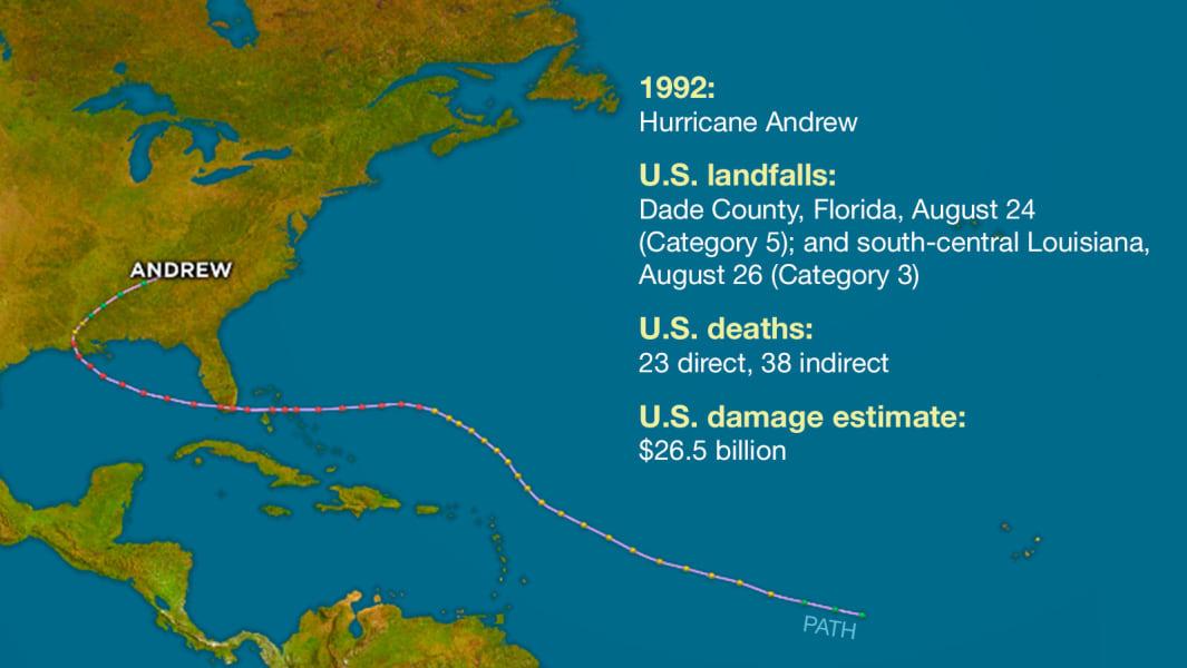atlantic hurricanes andrew title