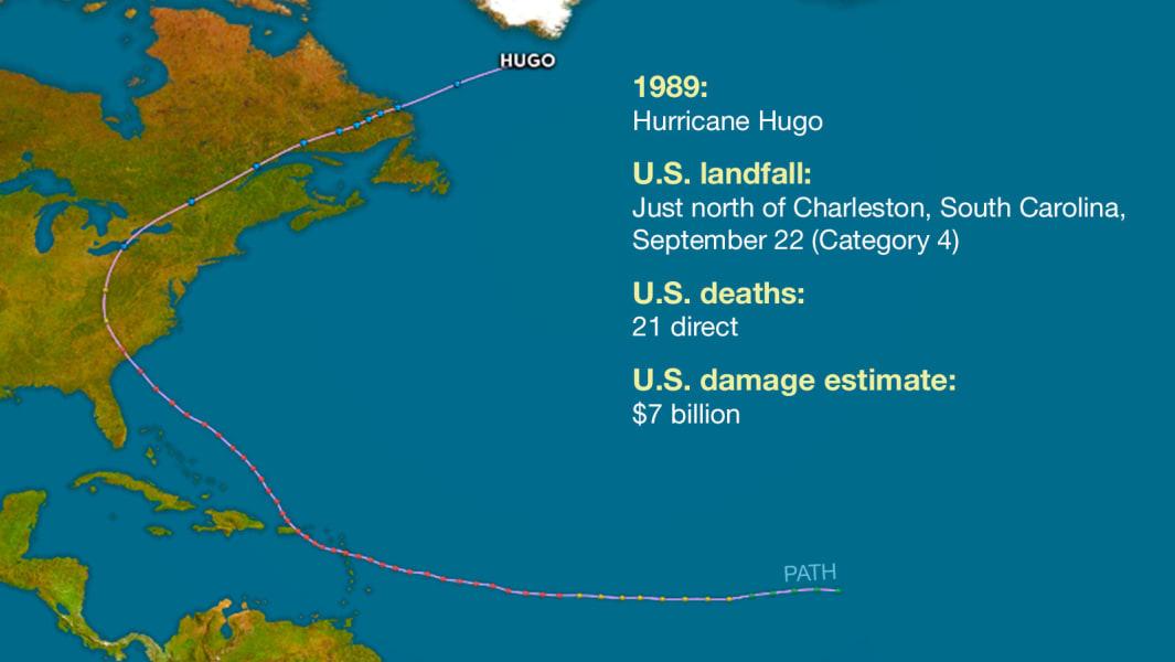 atlantic hurricanes huge title