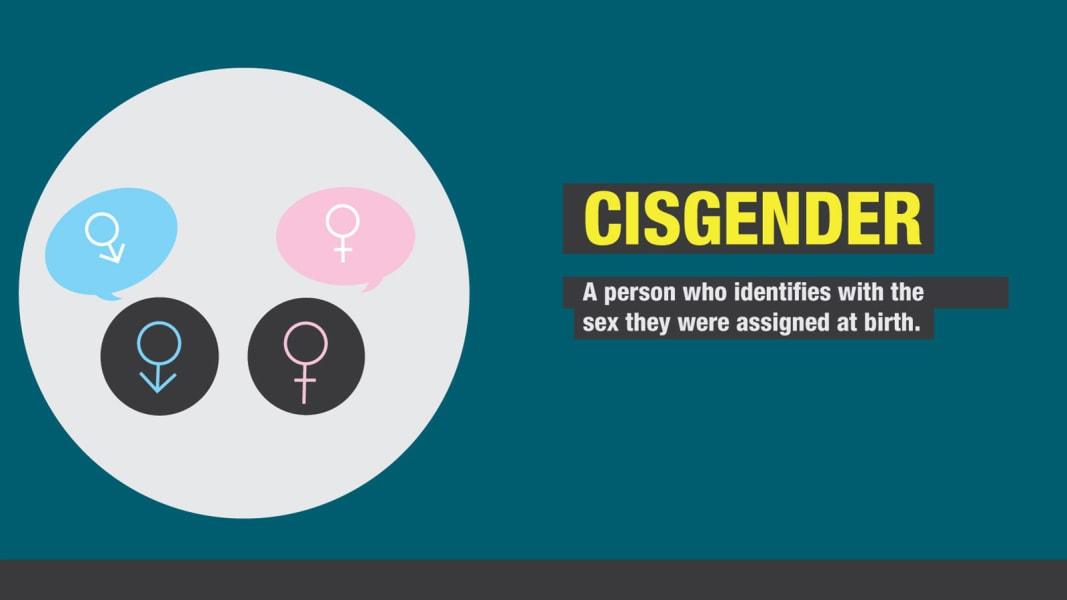 gender sexuality cisgender