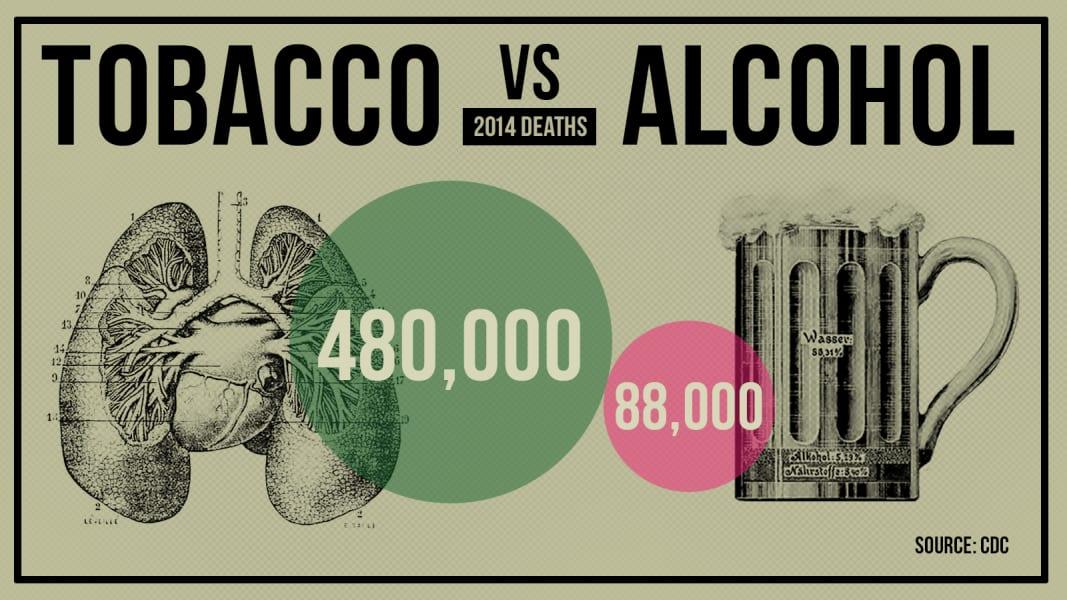 gfx-death-tobacco_vs_booze