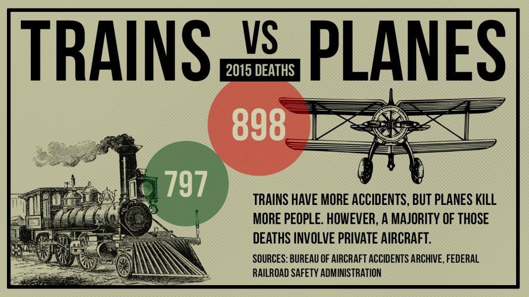 gfx-death-trains_vs_planes