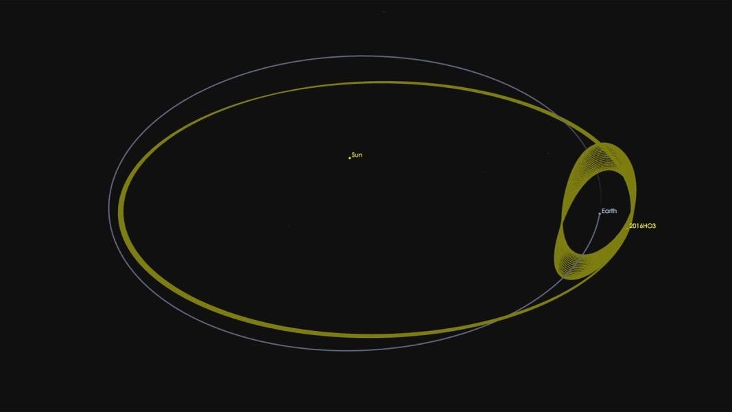 Asteroid 2016 HO3