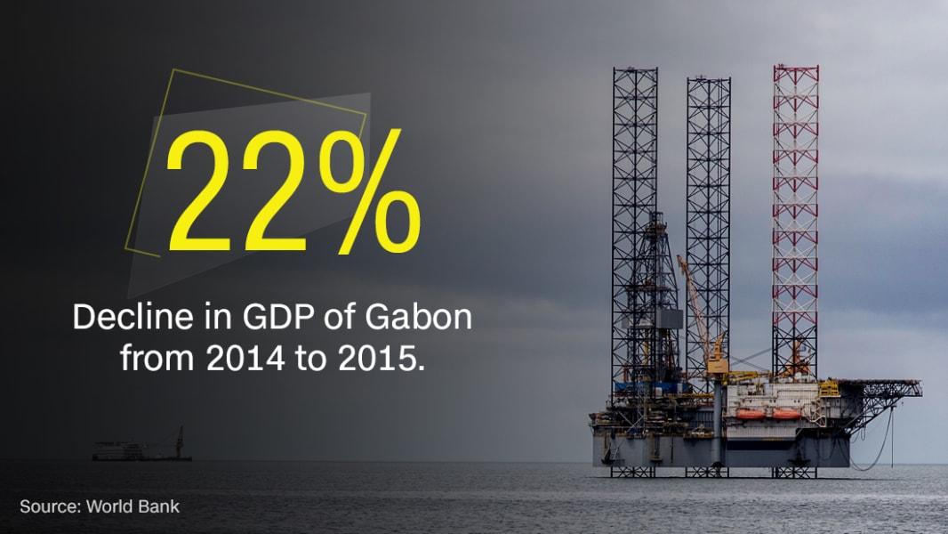 GABON OIL AFCON 2