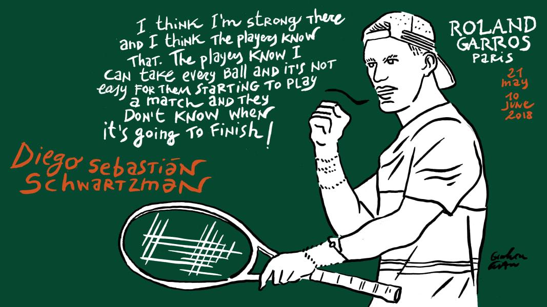 Diego Schwartzman French Open Roland Garros