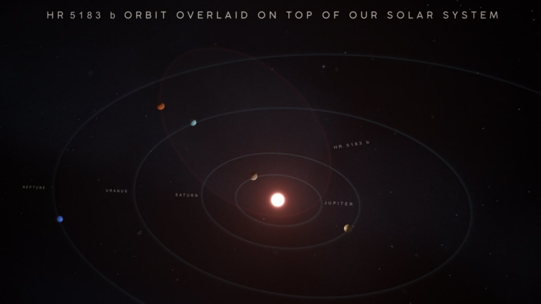 Andrew Howard exoplanets