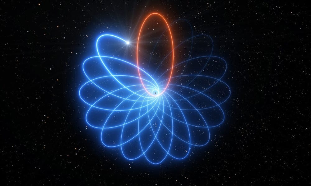 Schwarzschild precession