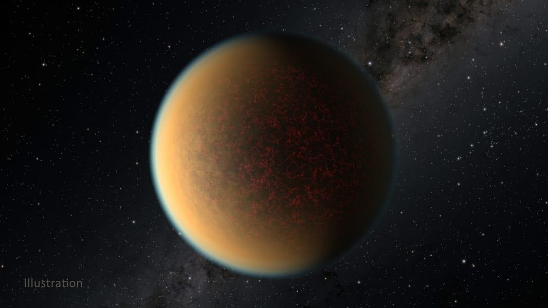 exoplanet GJ 1132