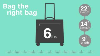 smart packing for todays traveler