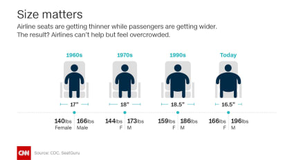 Awe Inspiring Airbus Could Seat Obese Passengers On Benches Cnn Travel Cjindustries Chair Design For Home Cjindustriesco