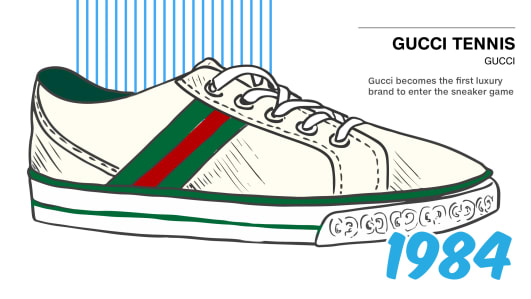 A History Of Sneakers And How They Rose From Street To Chic