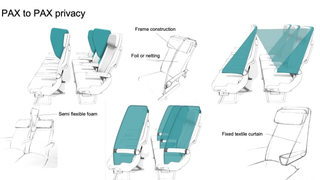 Recaro has proposed a number of side-on barrier options.